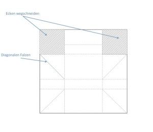 Anleitung für Schoki-Verpackung